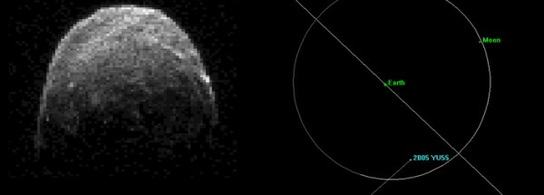 view asteroid 2005 yu55 - photo #1