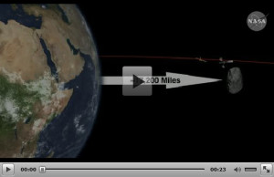 Watch Video: NASA Tracks Near Earth Flyby of Asteroid 2012 DA14 on Feb 15th
