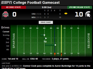 espn ncaaf gamecast is there a college football game tonight