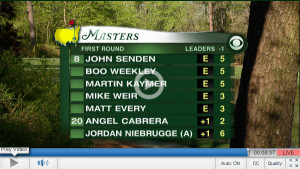 Watch 2014 Masters Online: Free Live Video Stream from PGA Tournament