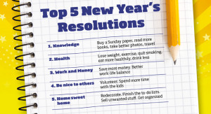 Doctor Recommended Top 3 New Year's Resolutions Target Anyone Considering Cosmetic Surgery
