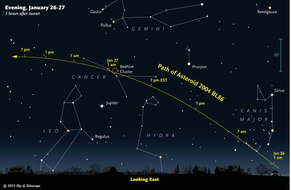 Asteroid 2004 BL86: See its Near-Earth Fly-By in the Night Sky